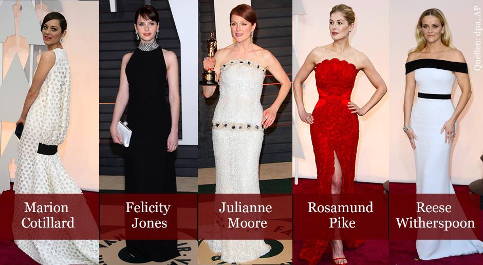 Die Oscar-Verleihung 2015