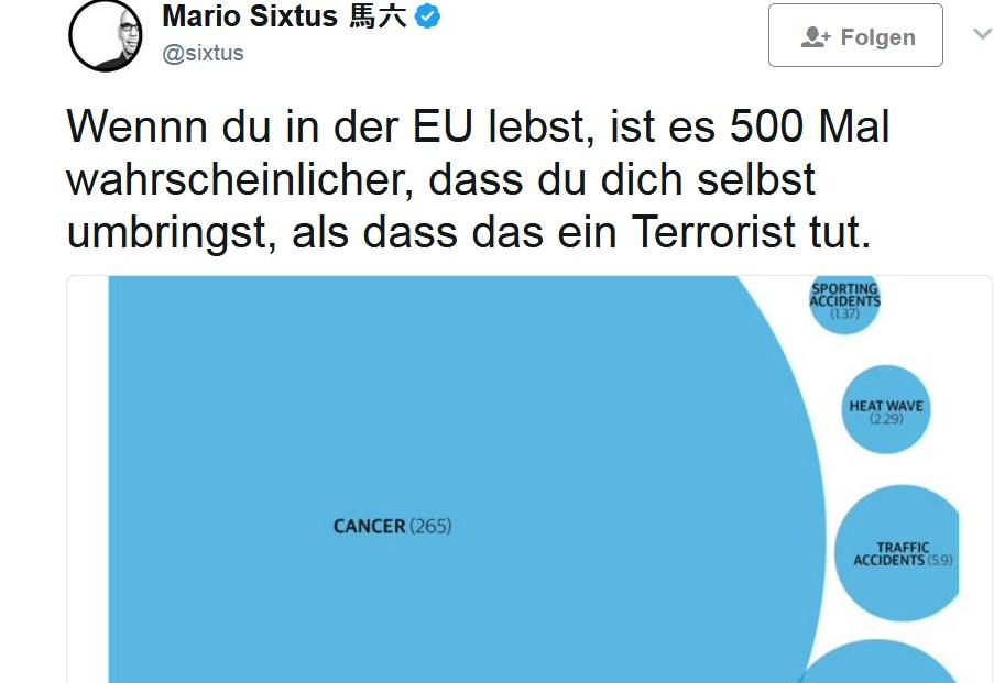 Sarkasmus Pflege Lustige Spruche Krankenschwester.Terrorverharmlosung Mit Statistik Und Filterblase Deus Ex