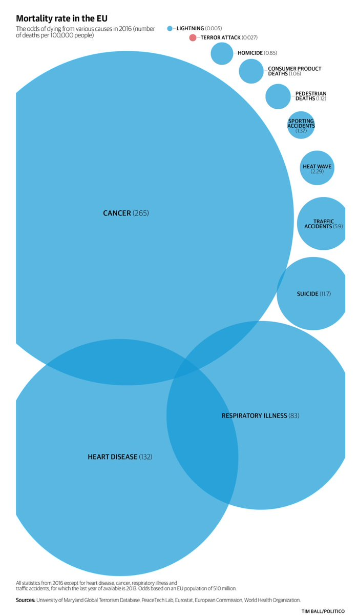 Terrorverharmlosung Mit Statistik Und Filterblase Deus Ex Machina