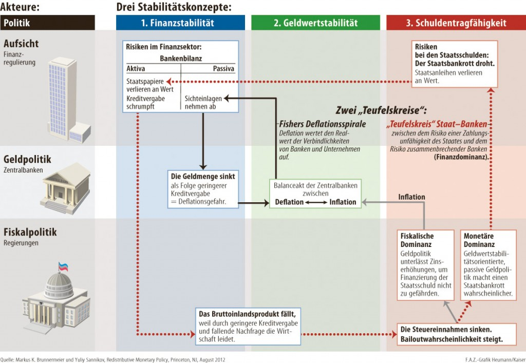 um ein beispiel zu geben fr deutsche anleger die geldvermgen gegenber sachvermgen bevorzugen spielt inflation eine andere rolle als fr einen - Sachguter Beispiele