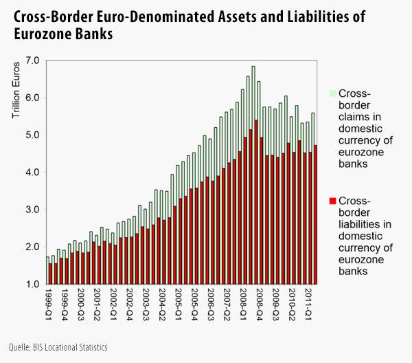 Deutsche Kreditbank Günstige Kredite Für Privatkunden: Die Bankbilanz Als Krisenindikator