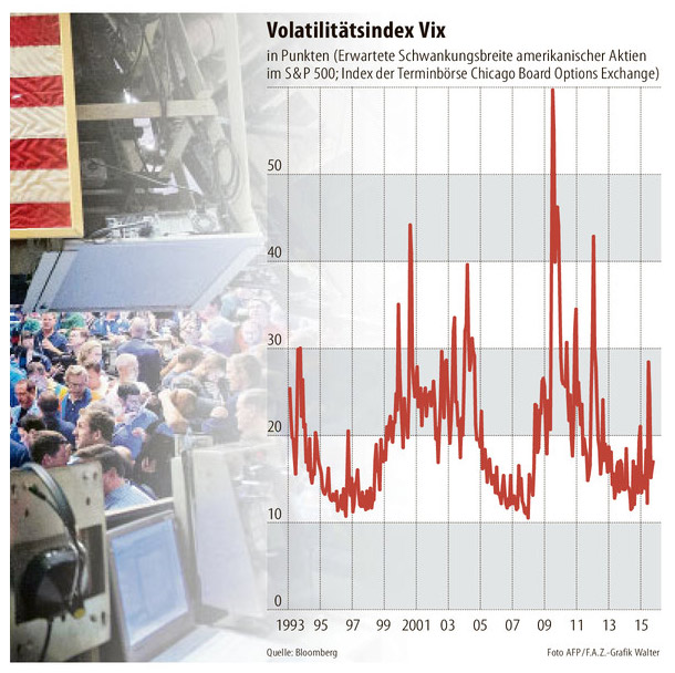 v_index