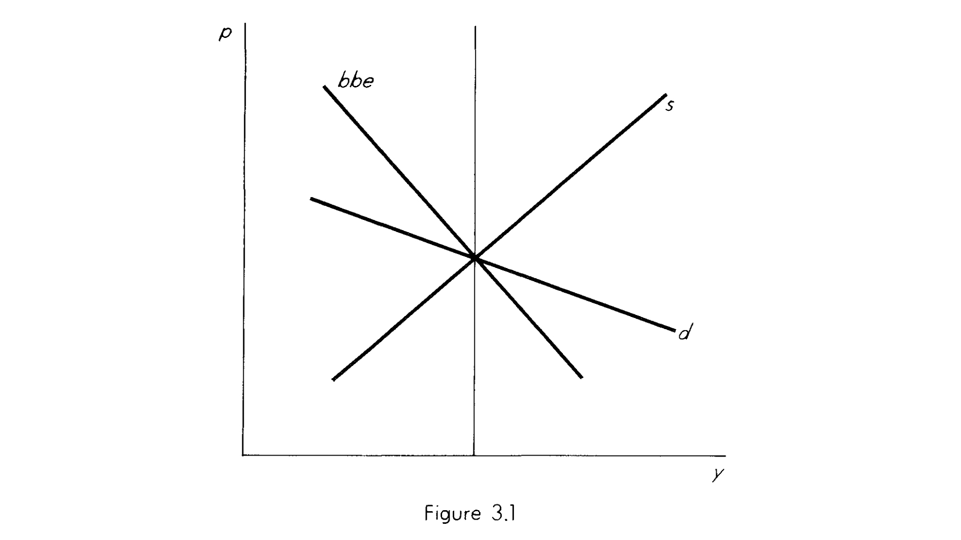 fig3_1