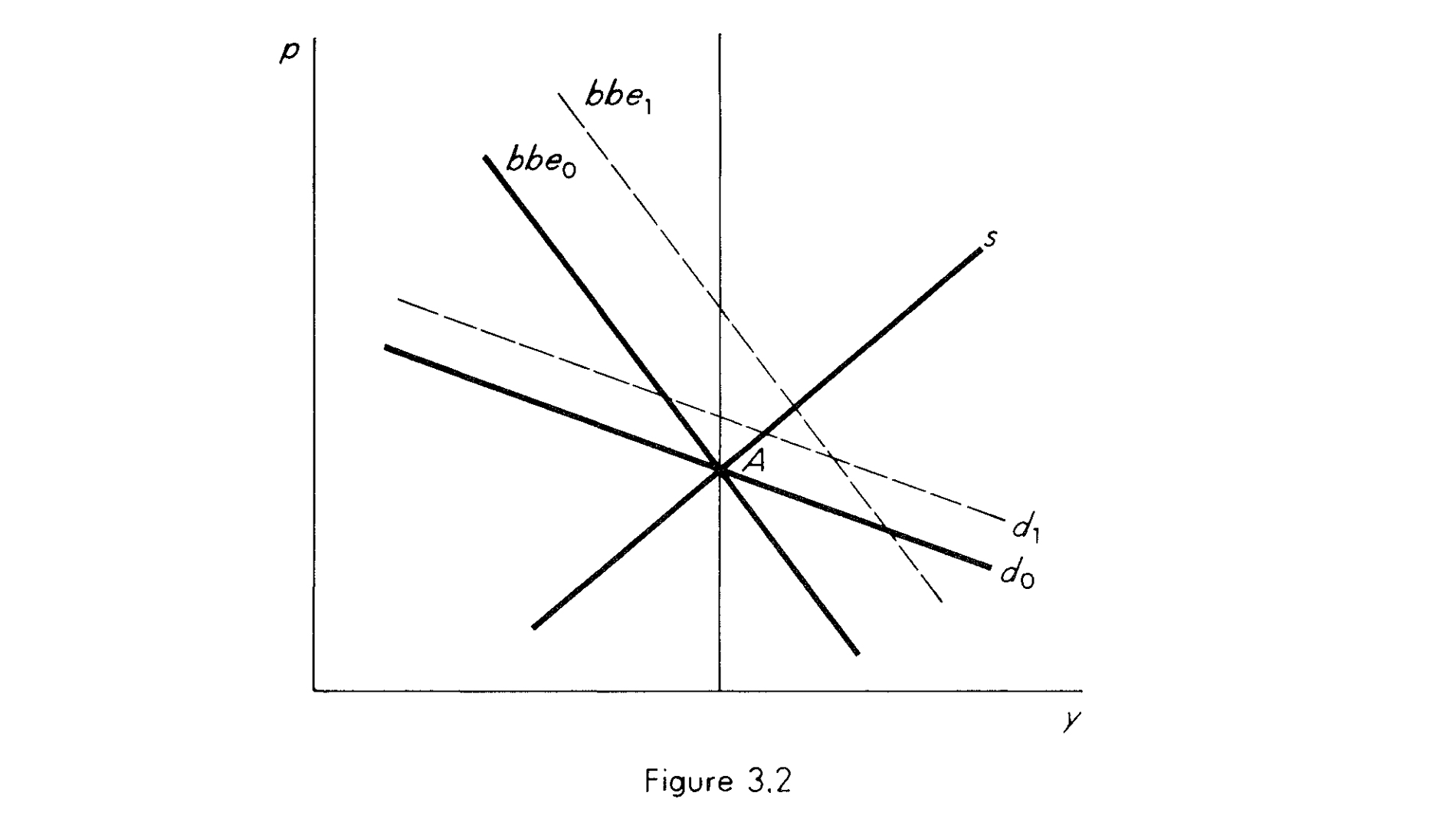fig3_2