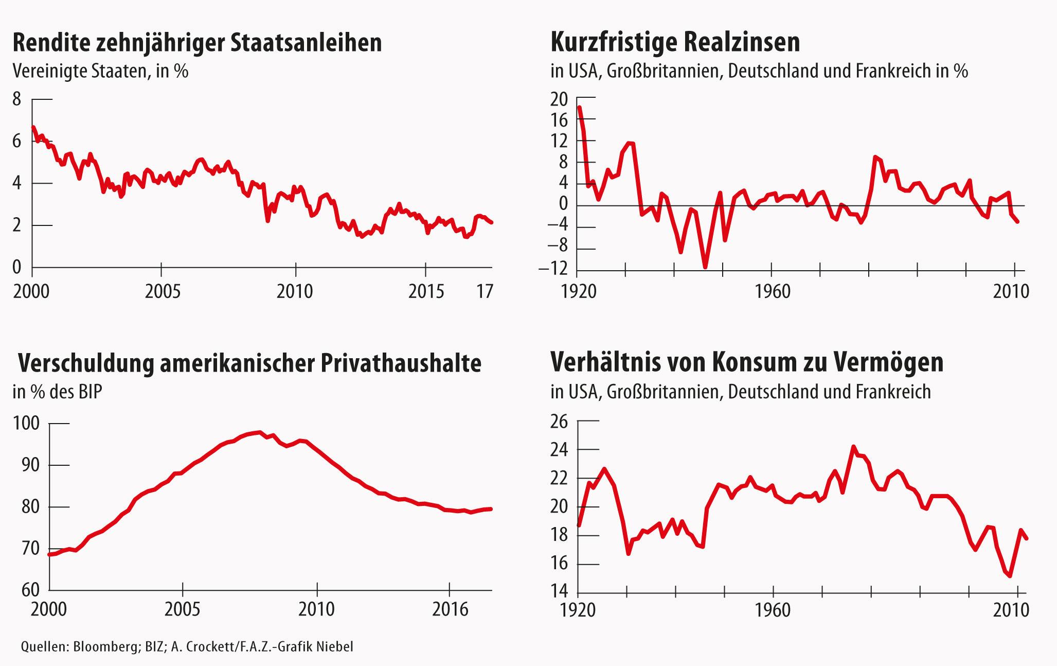 verschuldung deutschland 2017