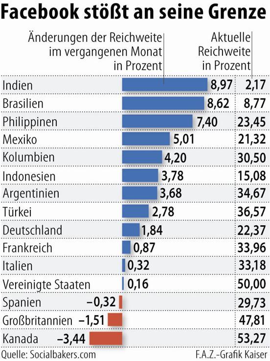 facebook seite monetarisieren