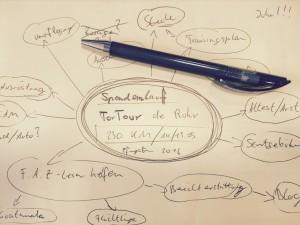 Analoges Planungstool #NilsLäuft