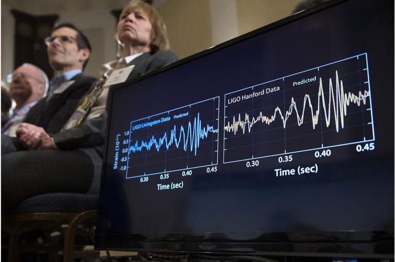 Die Signale, mit denen zum ersten Mal und ohne jeden Zweifel eine Gravitationswelle detektiert wurde.